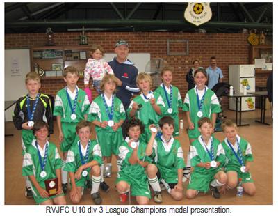 2009 Russell Vale U10 Div 3